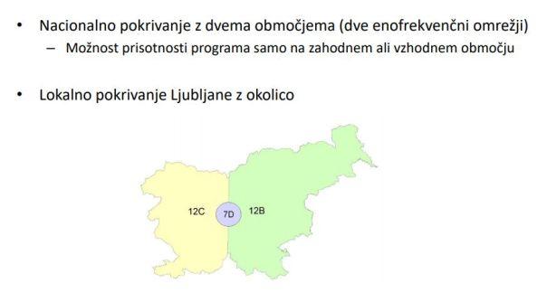 Načrtovana nova slovenska DAB+ omrežja Vir. AKOS